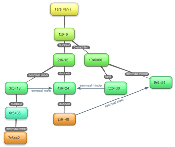 New-Mind-Map_5jhdy