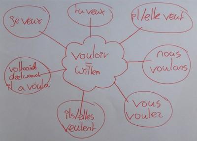 werkwoorden-leren