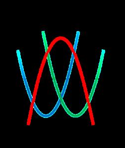 logo_wiskunde_academie