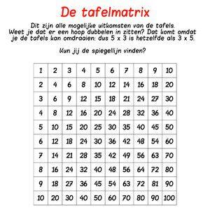 Tafelmatrix